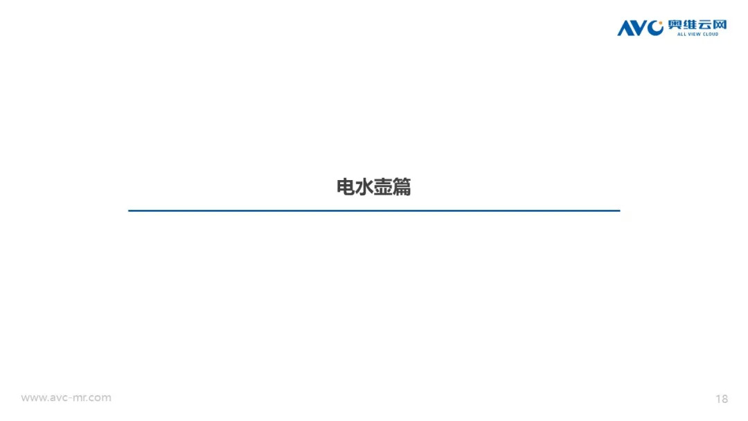 """奥维云网:2020年""""双11""""促销期中国小家电市场总结"""