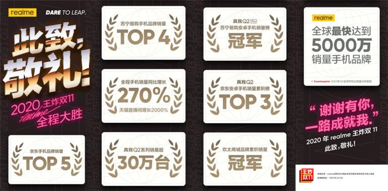双11销量TOP5,realme真我站稳线上一线手机品牌