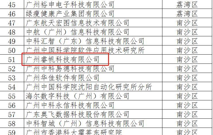睿帆科技成功入选2020年广州市工业和信息化局大数据入库企业名单