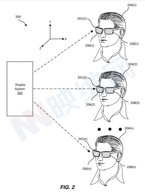Facebook专利探索向商业区AR眼镜人群同步推送个性化广告