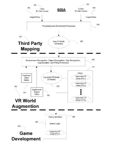 索尼专利提出使用真实世界环境模型来快速构建VR游戏场景环境