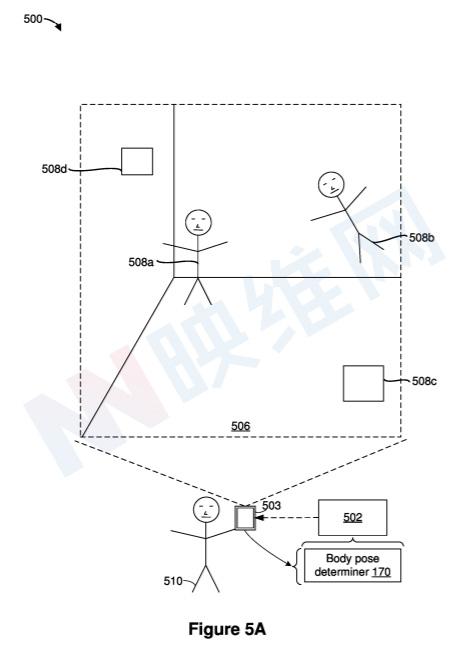 苹果专利可为AR/VR用户进行基于人工智能的全身身体姿态建模