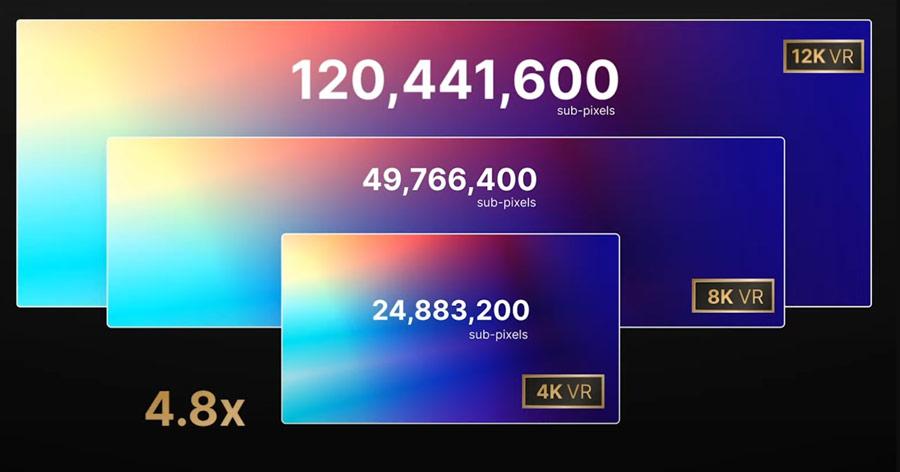 小派发布Pimax Reality 12K QLED