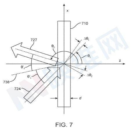 苹果专利为AR/VR探索斜镜装置
